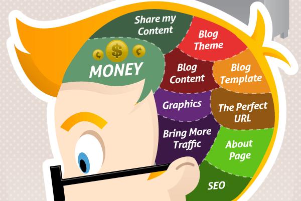 Ce înseamnă să fii blogger – Infografic