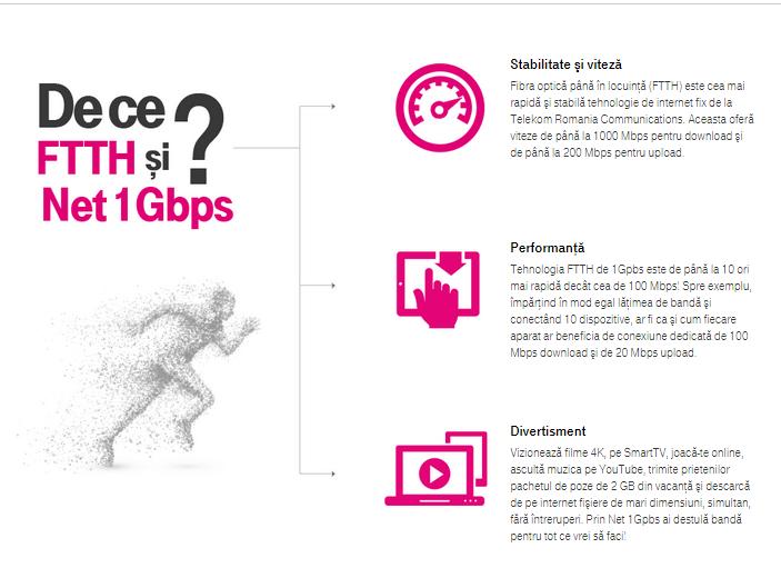 internet de la telekom